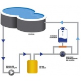 tratamentos de ozônio na piscina Campo Grande